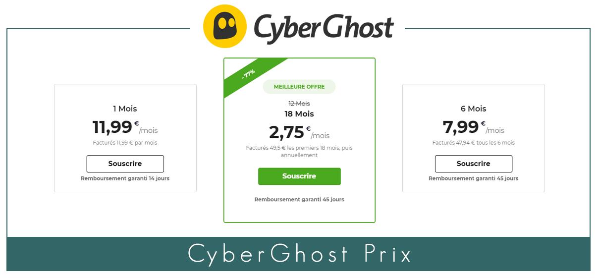 Illustration : CyberGhost prix