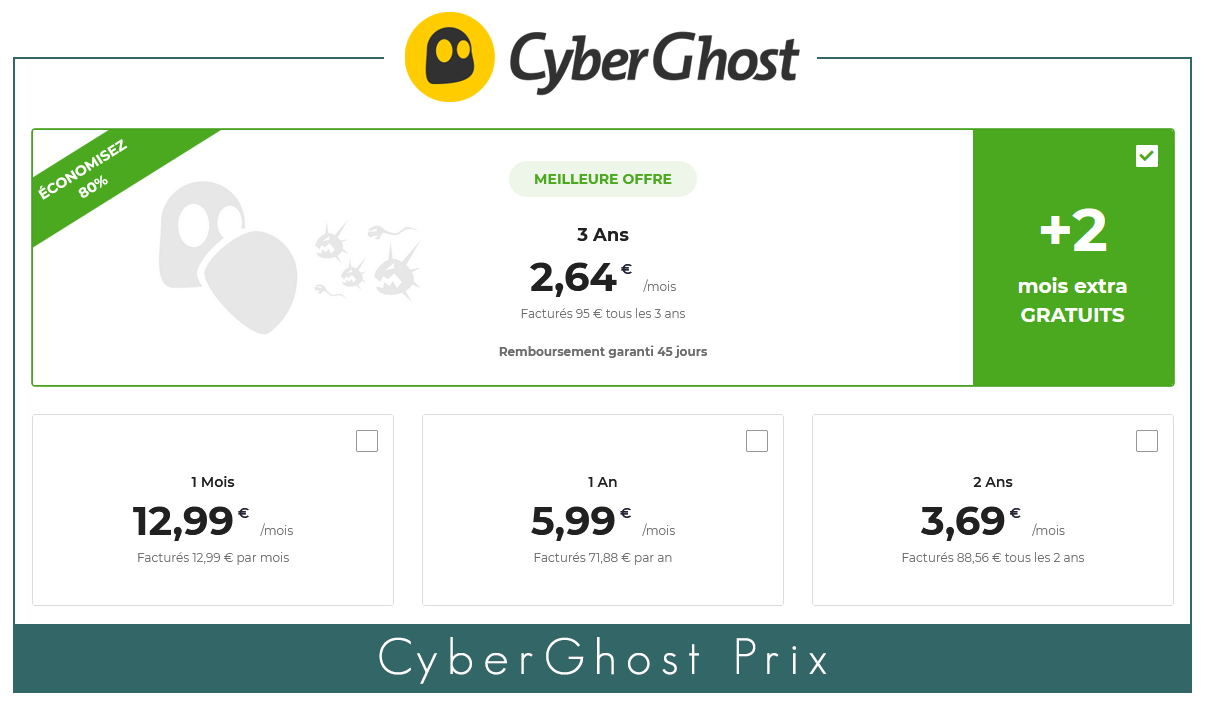 CyberGhost prix