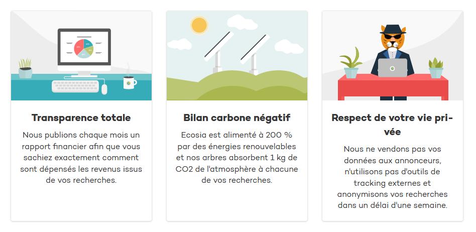 Illustration : Ecosia moteur de recherche écologique