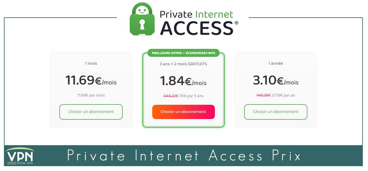 Illustration : Private Internet Access Prix détaillés