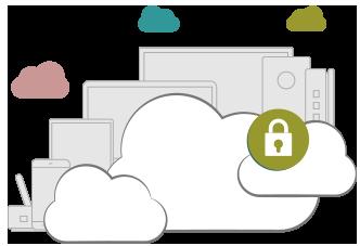 Illustration : VPN pour plusieurs appareils