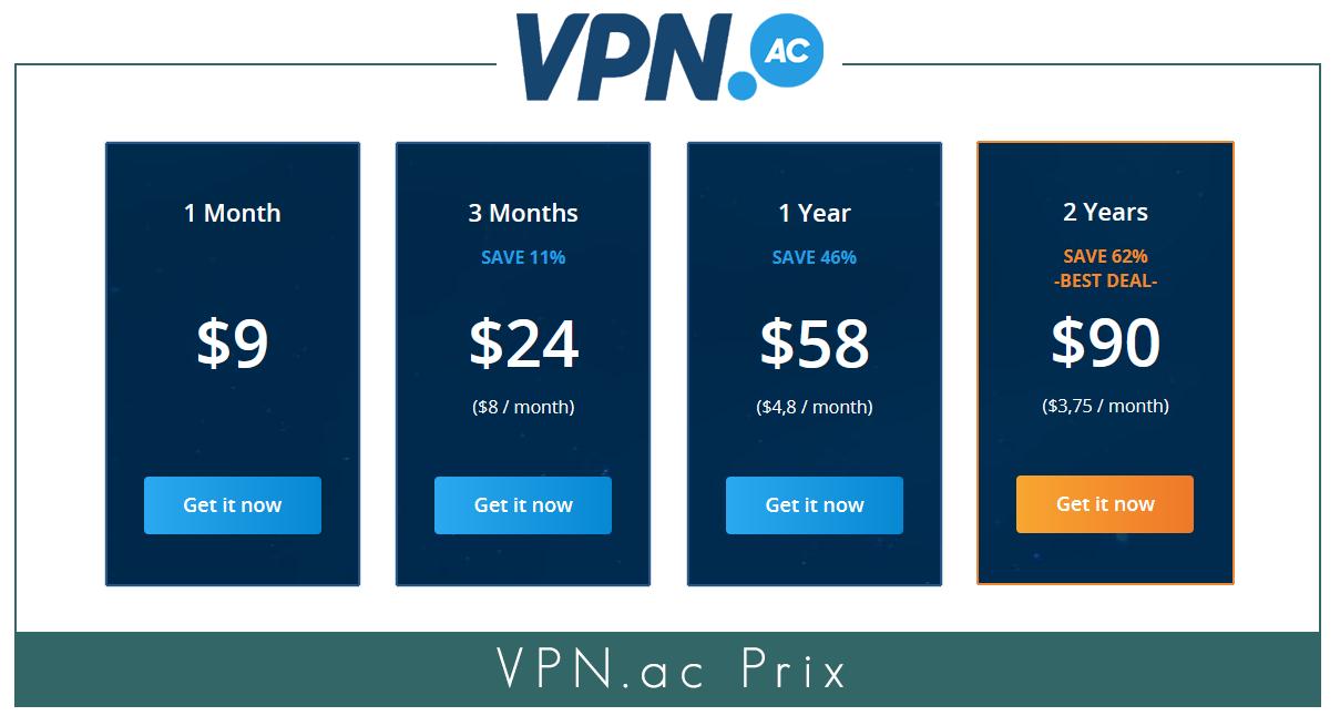 VPN.ac Prix
