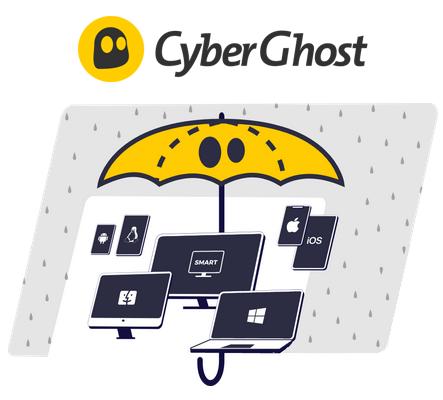 Illustratio : CyberGhost pour plusieurs appareils
