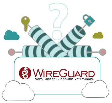 Illustration : Qu'est- ce que WireGuard ?