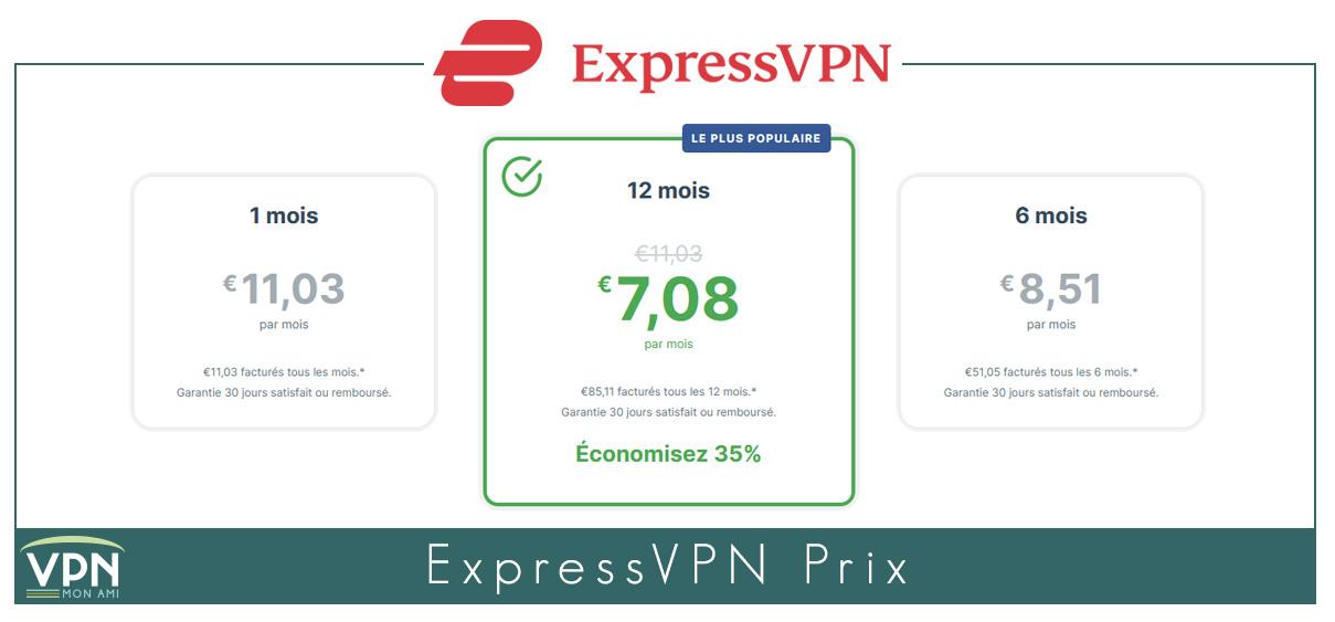 ExpressVPN Prix