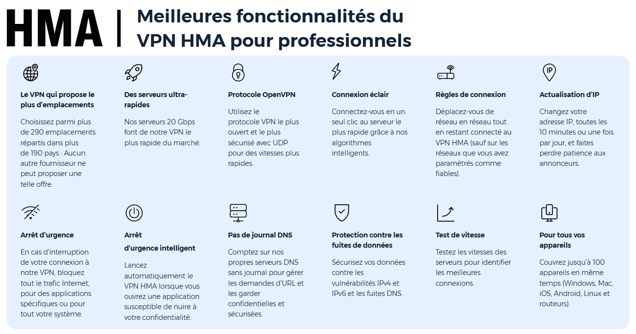Illustration : HMA Business, la solution VPN pour les pros