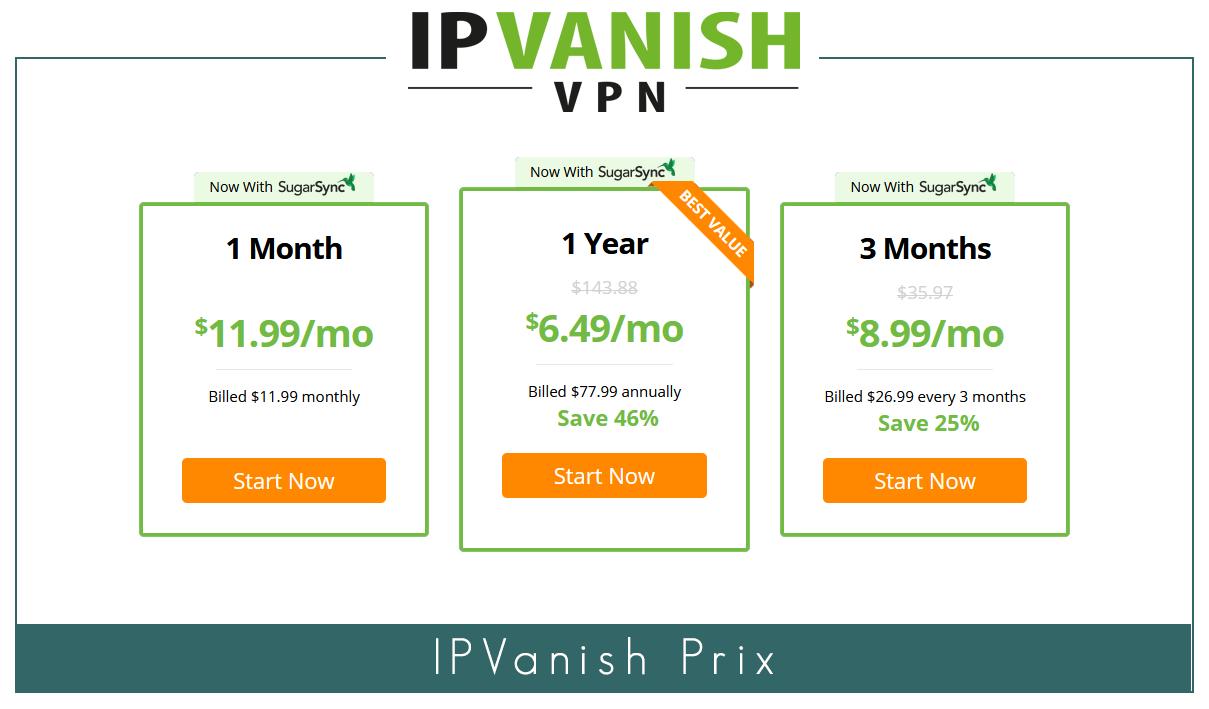 Illustration : Prix d'IPVanish VPN