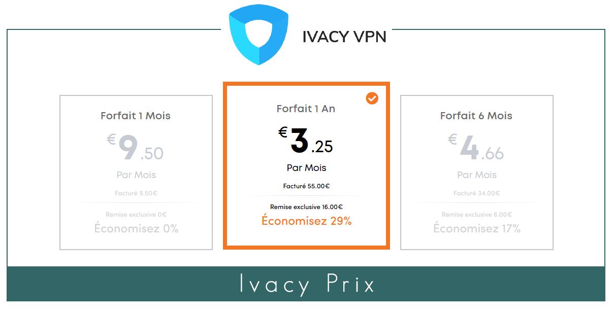 Ivacy prix
