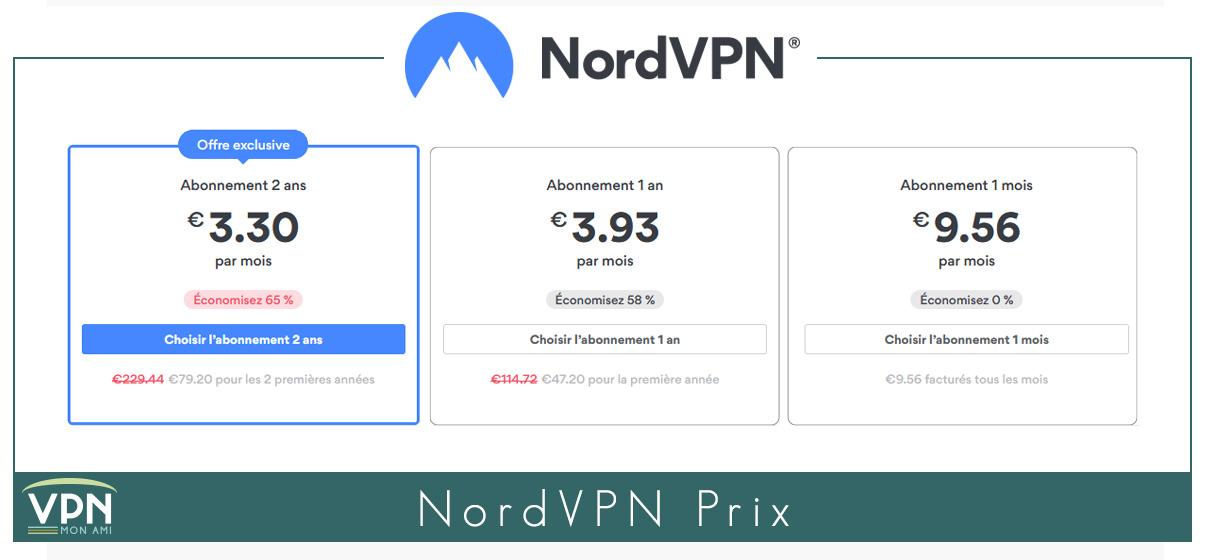 illustration : NordVPN Prix