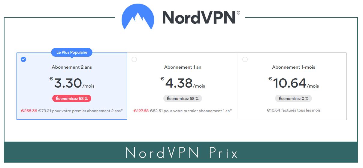 Illustration : grille tarifaire de NordVPN