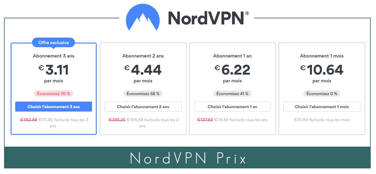 NordVPN prix
