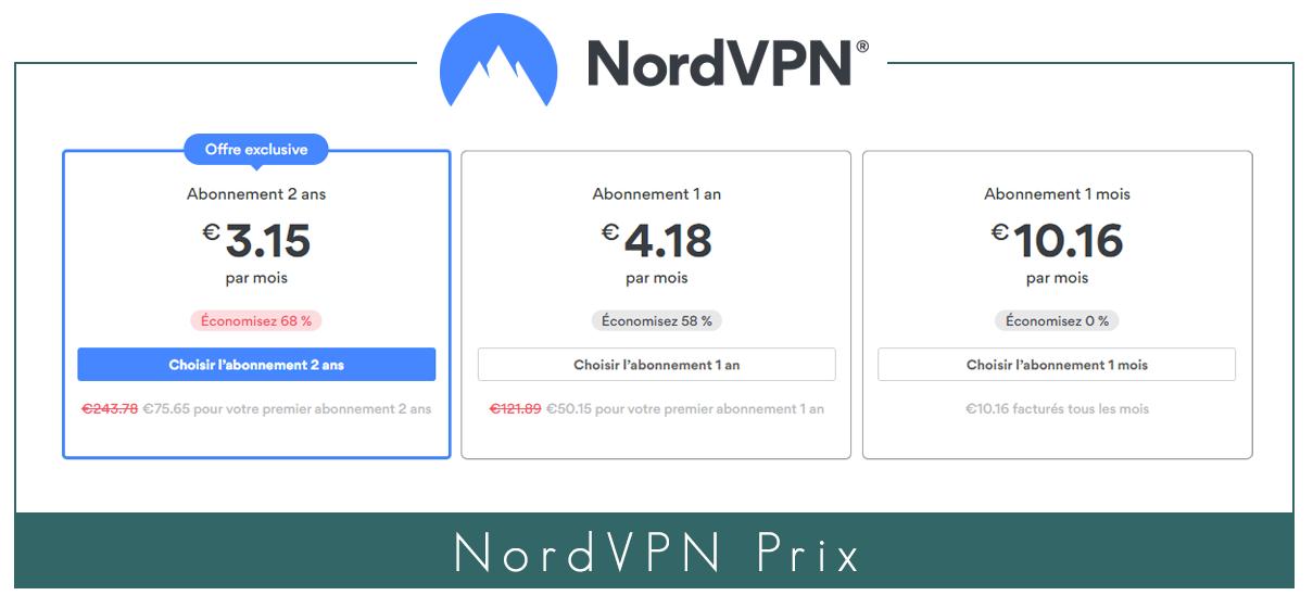 Illustration : grille tarifaire 2021 de NordVPN