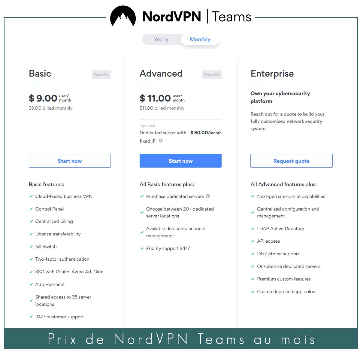 Illustration : prix de NordVPN Teams au mois