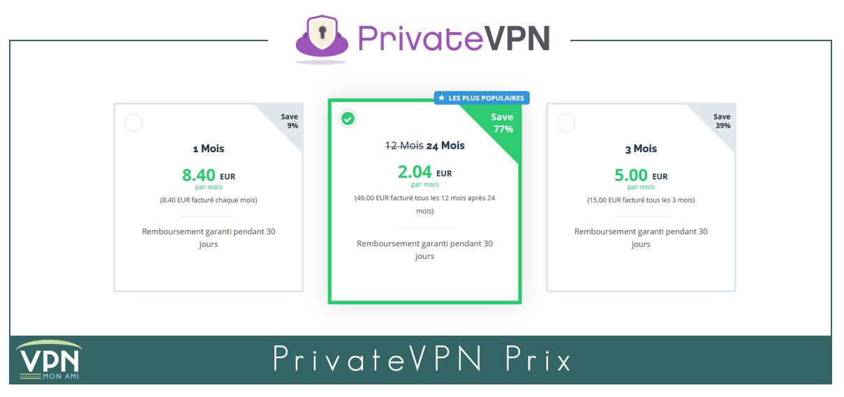 illustration : PrivateVPN prix