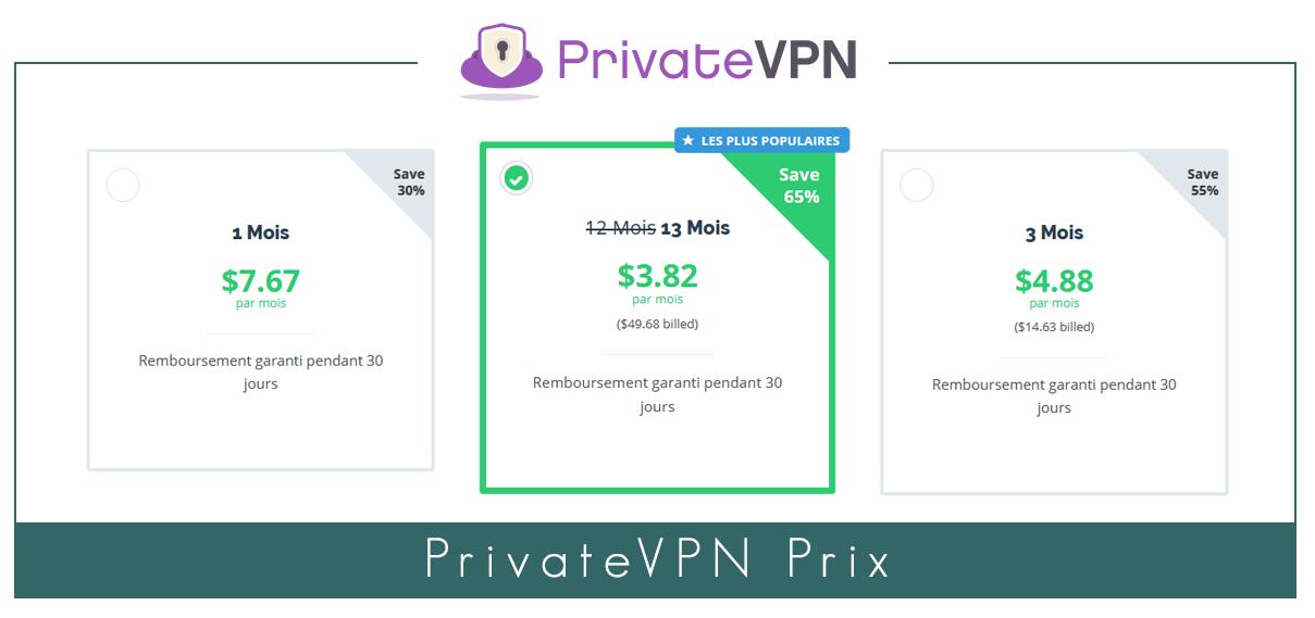 PrivateVPN Prix