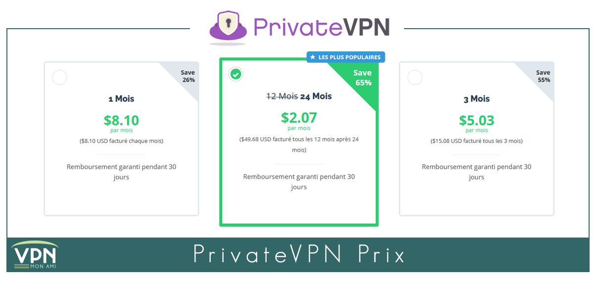 Illustration : nouveaux prix de PrivateVPN