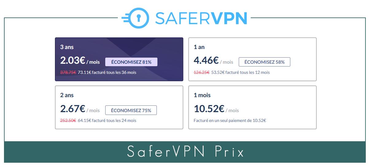 SaferVPN prix