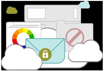 Illustration : Solution sécurité vie privée