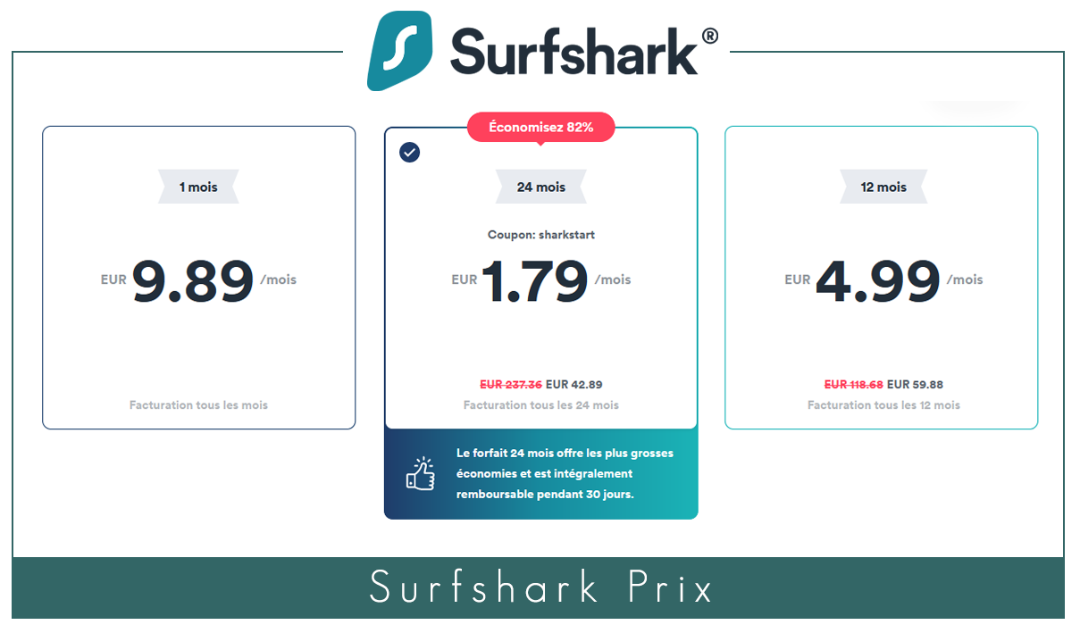 Surfshark prix