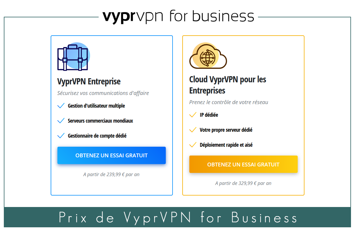 Illustration : Prix de VyprVPN for business