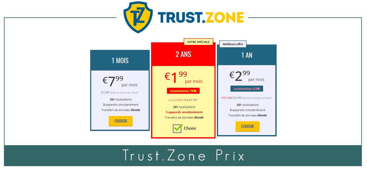 Illustration : grille tarifaire de trust.Zone VPN