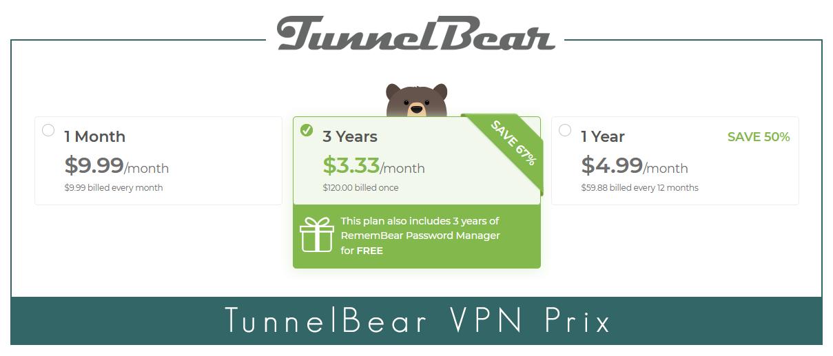 TunnelBear VPN prix