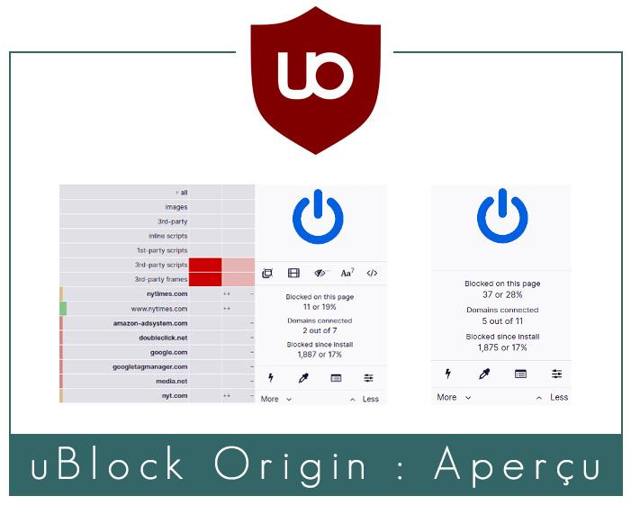 uBlock Origin : Aperçu