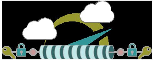 Illustration : Vitesse des protocoles VPN expliquée