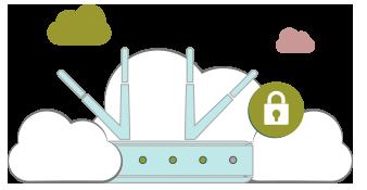 Illustration : VPN pour routeur
